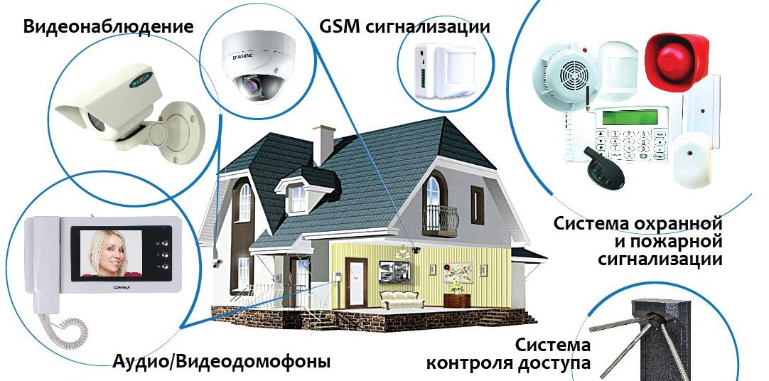 МОНТАЖ ОХРАННОЙ СИГНАЛИЗАЦИИ - Элестра Проектирование, Монтаж ...